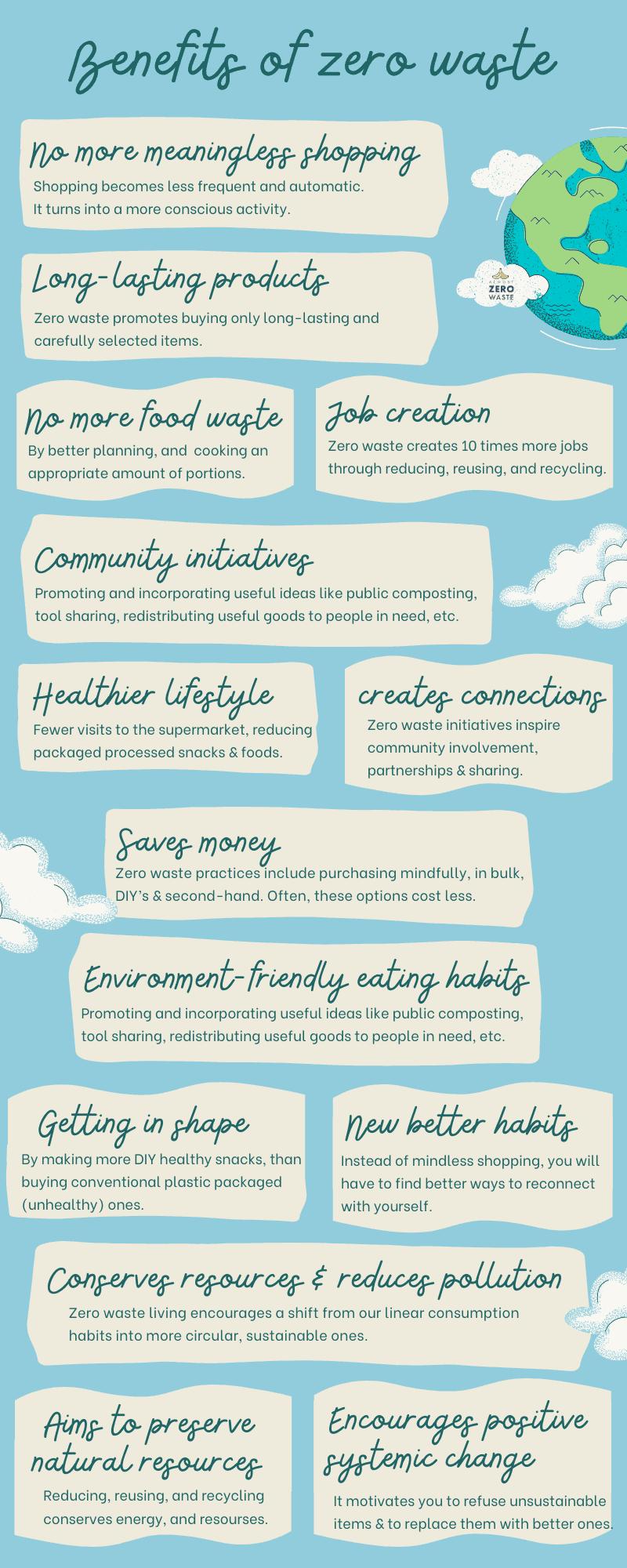 Zero Waste Benefits - Infographic - Almost Zero Waste
