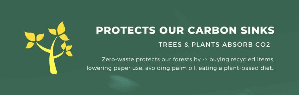 How Zero Waste Helps The Environment - Almost Zero Waste