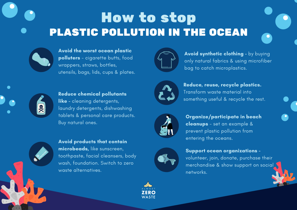 How To Stop Plastic Pollution In The Ocean